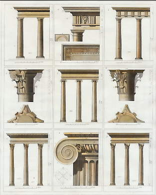 Architecture: Tuscan, Doric, Ionic, Corinthian and Composite (Part 1)