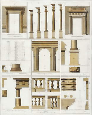 Architecture: Tuscan, Doric, Ionic, Corinthian and Composite (Part 2)